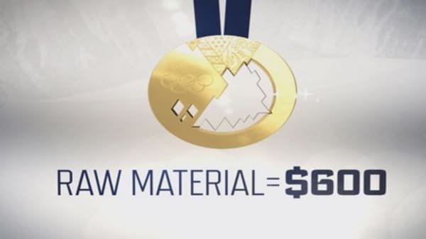 The anatomy of a gold medal