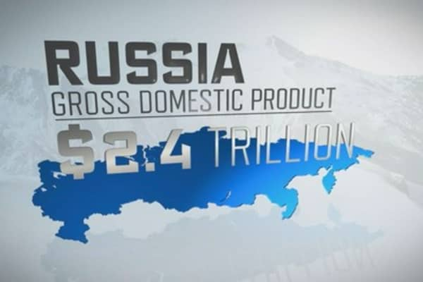 What you didn't know about Russian economics