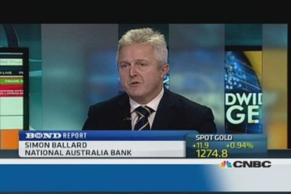 Don't chase the extended bond rally: Pro