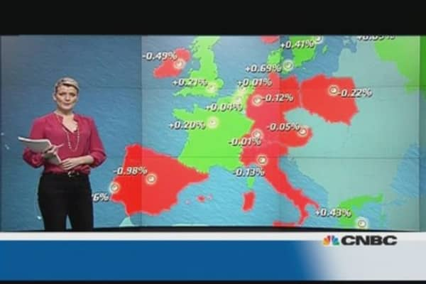 Europe shares close mixed ahead of Yellen report
