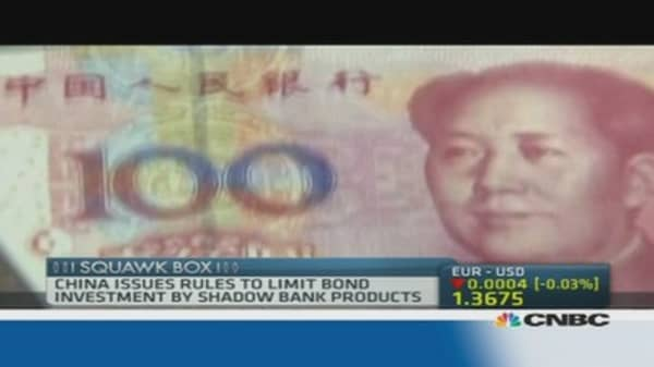 China limits bond investment by shadow bank products
