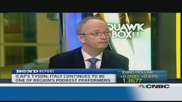 Italy's GDP to stay 'negative' for years?