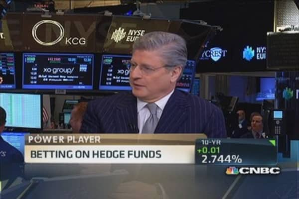 Hedge fund targets