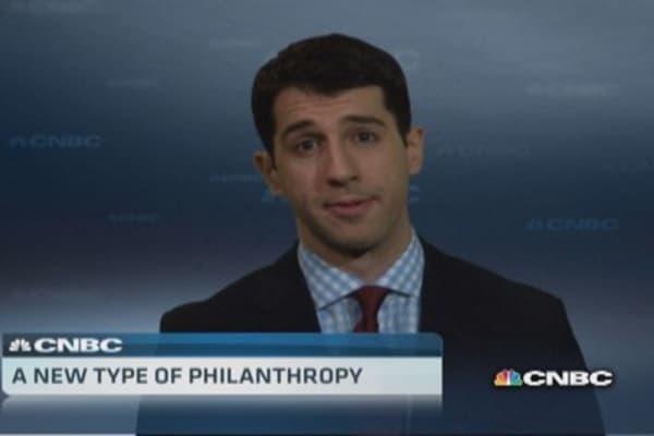 Green bonds & philanthropy