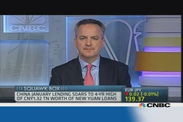 JP Morgan's four main concerns about China