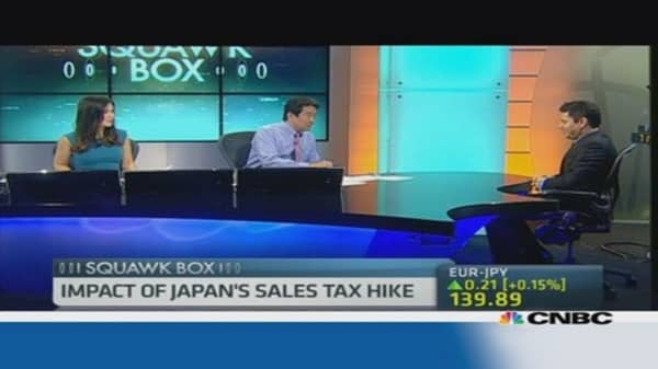 Forget Abe's third arrow for now: HSBC