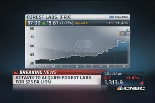 Actavis to acquire Forest Labs