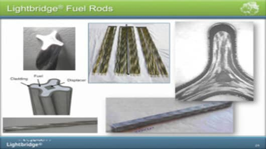 Lightbridge Fuel Rods