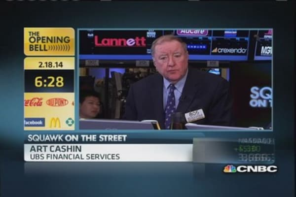 Art Cashin: Fed not many places to go