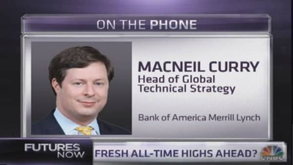 BofAML's Curry: All-time highs coming soon