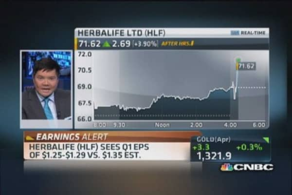 Herbalife reports Q4 earnings