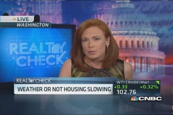 Housing starts & permits down