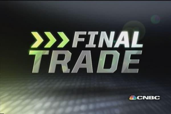 FMHR Final Trade: CF, HOT, TWTR & WEN