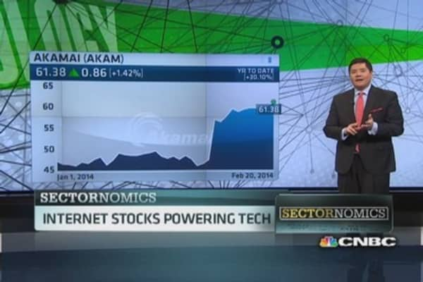 Internet stocks powering the tech sector