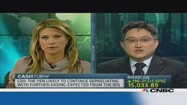 Short-term opportunities in Nikkei: Barclays