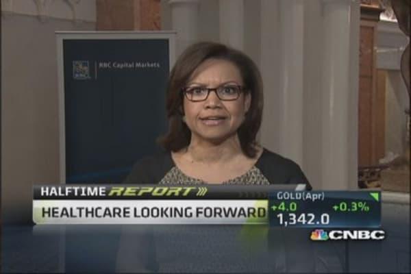 Hot health care trades