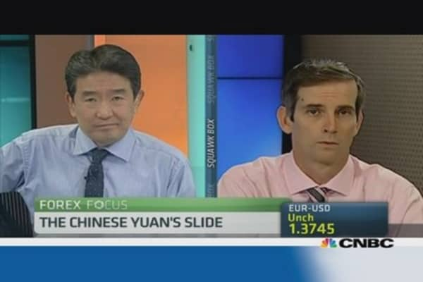 3 ways to look at yuan's slide: Westpac