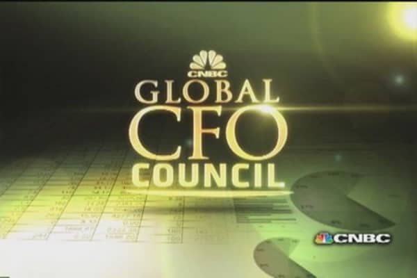 CNBC's CFO survey results