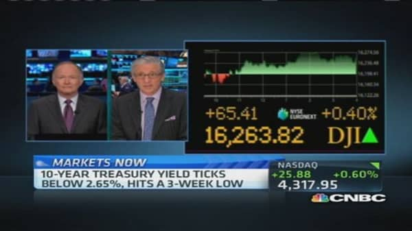 Pisani: Looking for a trifecta