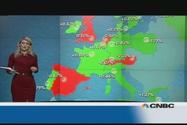 Europe shares close flat; Bayer up 2.7%