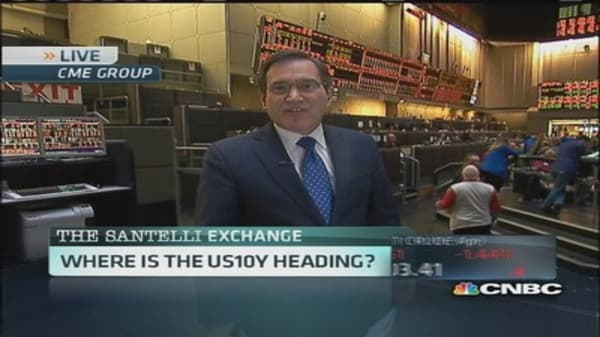 Santelli Exchange: Where is the 10-year headed?