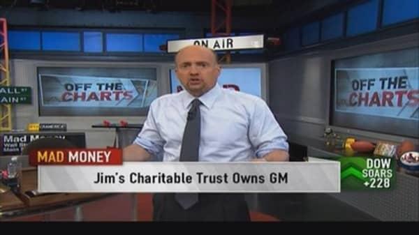 Good time to buy GM: Cramer