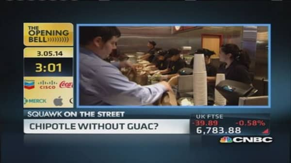 Cramer: What, me worry about guacamole?