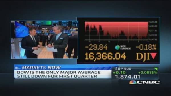 Pisani: Financials break out
