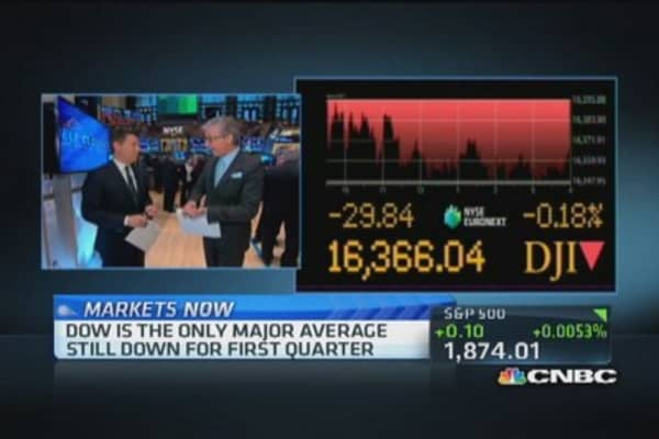 Pisani: Financials break out