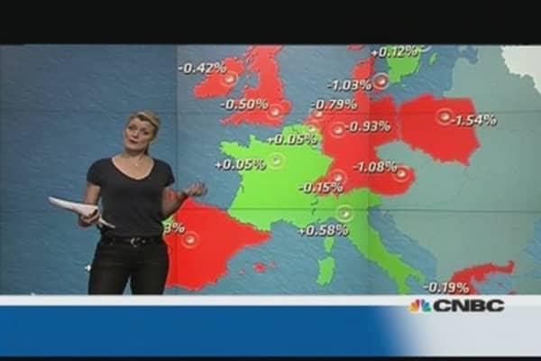European market closes lower