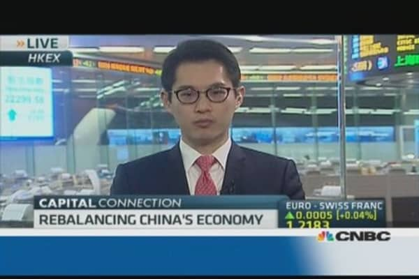 Is China's government easing its monetary policy?