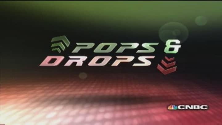 Stock Pops & Drops: DD, FCEL, FNMA, TMUS