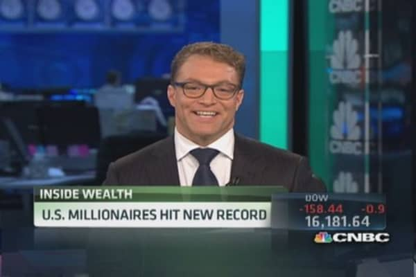 US millionaires hit new record