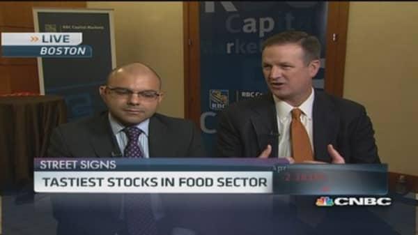 Food companies navigating costs