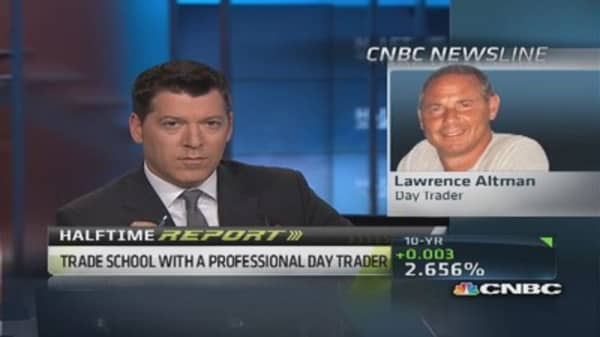 On verge of substantial correction: Day trader