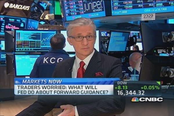Pisani's market check: Fed short-term impact