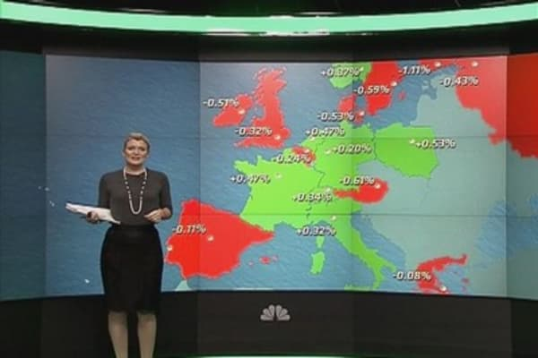 European market closes slightly higher