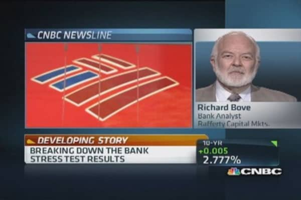 Bove: Banks' all-time record earnings