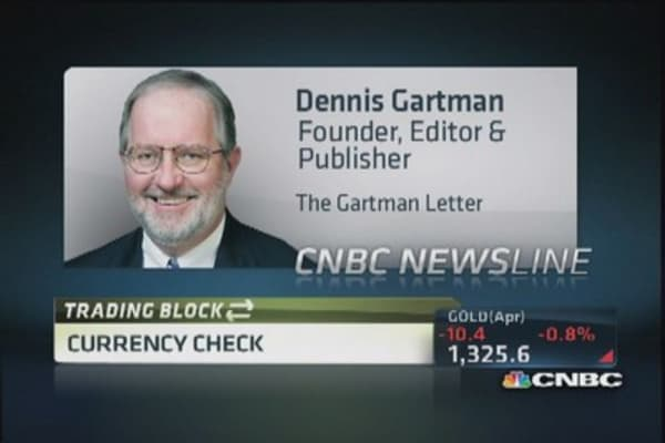 Gartman: Counter Putin with oil