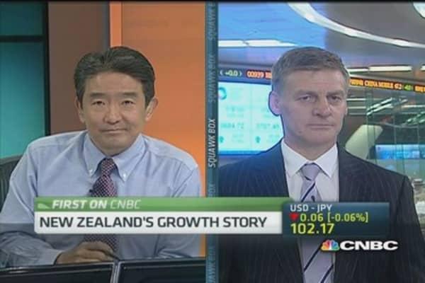 Bill English: Kiwi strength hinges on US & Australia