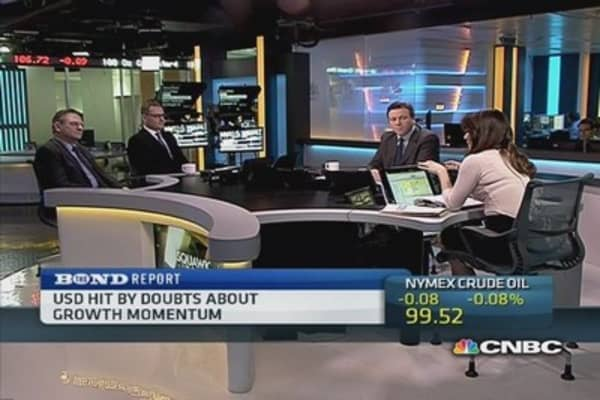 Treasurys: Market 'discounting plenty'