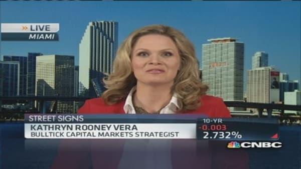 Brazil default risk miniscule: Pro