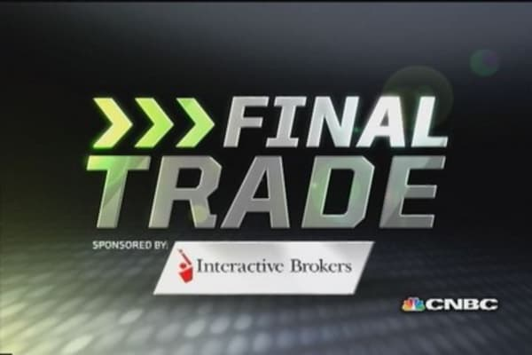 Fast Money Final Trade: POT, VXX, GOOG, SYMC