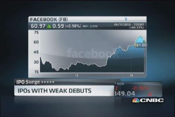 IPOs with weak debuts