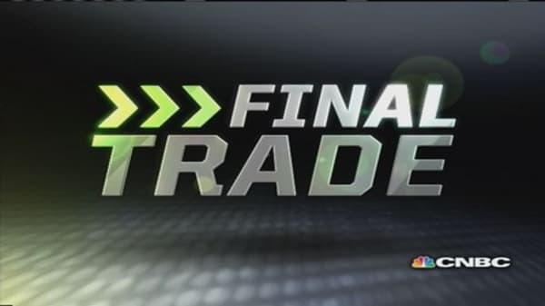 FMHR Final Trade: CI, COP & more
