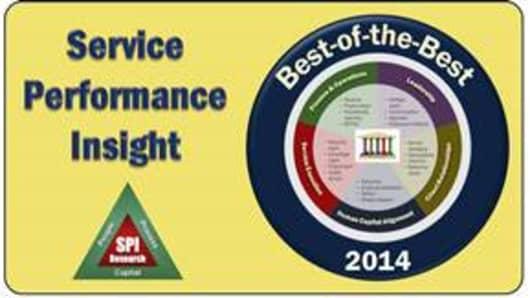 Service Performance Insight logo