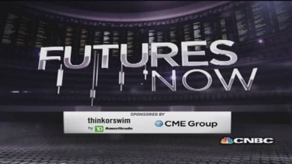 Futures Now: Doctor copper still alive