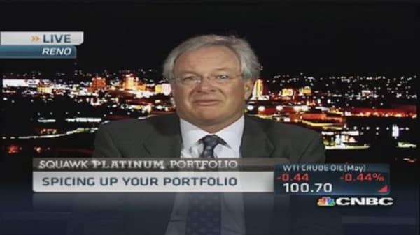 'Squawk Platinum Portfolio': VIPS, MTDR & ACT