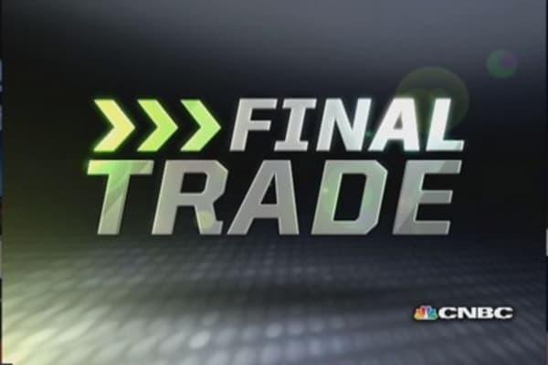 FMHR Final Trade: C, FXY, EBAY, ADI