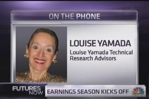 Louise Yamada: The pullback isn't over yet
